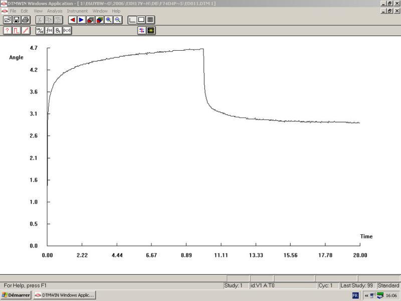 Exemple d'une courbe de mesure